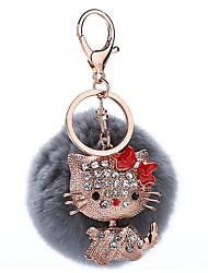 Key Chain Sphere / Cat Key Chain Gray Metal / Plush