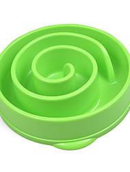 Cat Dog Bowls & Water Bottles Pet Bowls & Feeding Waterproof Portable Green Blue Rose Plastic