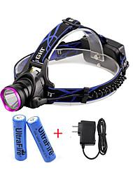 U'King® ZQ-X804#1-EU CREE XM-L T6 2000LM 3Modes Zoomable Headlamp Kit Purple Head