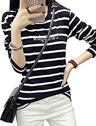 Real shot in spring 2017 Korean striped long-sleeved t-shirt women within the large size was thin outer wear shirt shirt ride