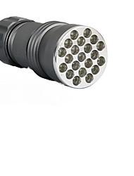 Lampes Torches LED LED Lumens Mode AAA Taille Compacte Usage quotidien Extérieur Alliage d'aluminium