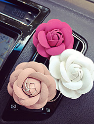 Нормальная Роуз Релаксирует кожу Способствует хорошему настроению Поддерживает хорошее состояние 5