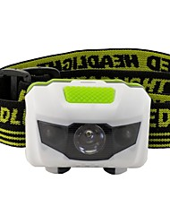 Headlamps LED 500 Lumens 3 Mode LED Batteries not included Alarm LED Light Easy to Carry Emergency Super Light Dust Proof Lightweight for