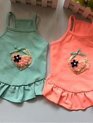 Chien Robe Vêtements pour Chien Décontracté / Quotidien Uni Orange Bleu Rose