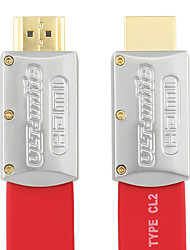 HDMI 2.0 Câble, HDMI 2.0 to HDMI 2.0 Câble Male - Male 20.0m (60ft)