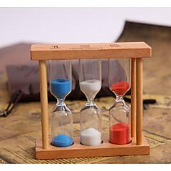 Sanduhren Glas