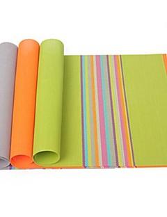 section coloré arc en ciel tapis d'isolation, pvc 30 × 45 × 0,4 cm (11,9 × 17,8 × 0,2 cm) de couleur aléatoire