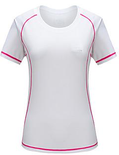 Značka tloušťka pohlaví (mm) potápěčský oblek typ funkce materiál tkaniny potápěčský oblek rukáv délka sportovní oblečení typ aktivity