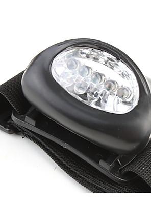 תאורה פנס LED / פנסי ראש LED 50 Lumens 1 מצב - 10440 / AAA קל במיוחד / גודל קומפקטי / גודל קטן סגסוגת אלומניום