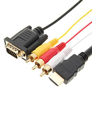 Vysoce kvalitní HDMI kabel VGA/3RCA