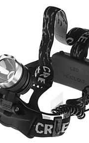 Verlichting Hoofdlampen LED 1600 Lumens 1 Mode 18650 Waterdicht Kamperen/wandelen/grotten verkennen / Fietsen / Vissen / Werkend / Klimmen