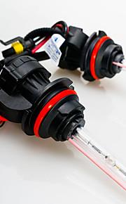 HIDXenon - Automatisch - Koplampen ( 12000K Hoog Uitgangsvermogen/CANBUS/Waterbestendig/Windbestendig )