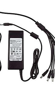 Strømforsyning For Sikkerhed Systemer