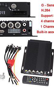 CAR DVD - 3 MP CMOS - 1600 x 1200 - Video ud / HD