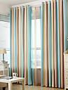 Två paneler Modern Rand Enligt bilden Living Room Polyester Panelgardiner draperier