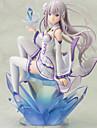 Anime de acțiune Figurile Inspirat de Cosplay Cosplay PVC 18 CM Model de Jucarii păpușă de jucărie